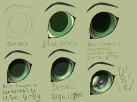 Cartoon eyes tutorial by kalidoree