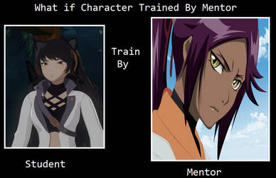 What if Blake Belladona is trained by Yoruichi? by Kusuri-Shibata