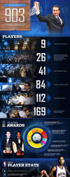 - 903 Infographic - by loveinjected