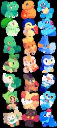 Pokemon Starters by ChocoChaoFun