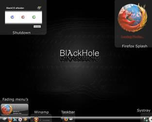 Desktop 9-03-08 information by DvdGiessen