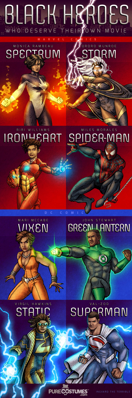 Black Heroes Who Deserve Their Own Movie by IngvardtheTerrible