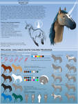 Nagian breeds - Malacos by WoC-Brissinge