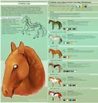 Sava'aggans breeds - Cyprine by WoC-Brissinge