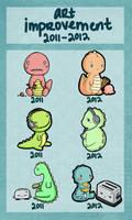 Evolution of a dinosaur... by melissah84