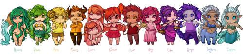 Horoscopes by Kinky-chichi