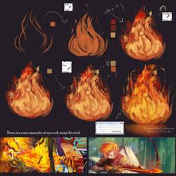 Tutorial How I make the Fire by Closz