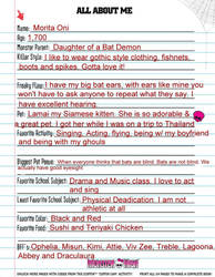 MH Character Sheet-Morita by Demona909