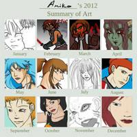 2012art by amiko16