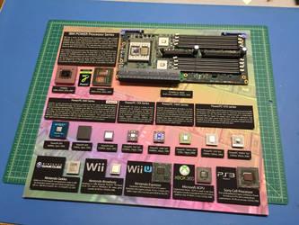 PowerPC CPU frame redo by Sonic840