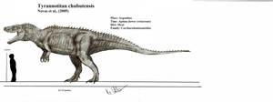 Tyrannotitan chubutensis by Teratophoneus