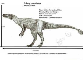 Dilong paradoxus by Teratophoneus