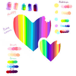Mini Colour tutorial by Yamio