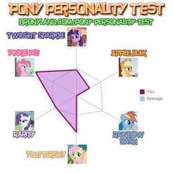 my pony test by benzombie1