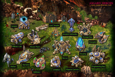 Browser Game StarCraft 2 by AbyssalCerebrant