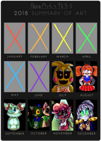 2018 Summary of Art by NoraArts123