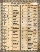 Book of Shadows: Divination - Elder Futhark Runes by CoNiGMa