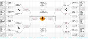 DBM predictions Round 2 by Avelios