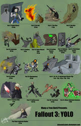ON Again Damage Chart by DraconicSonic