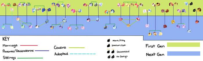 Ultimate Next Gen Guide by kianamai