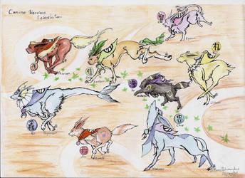 Canine Warriors Eeveelutions by RenePolumorfous