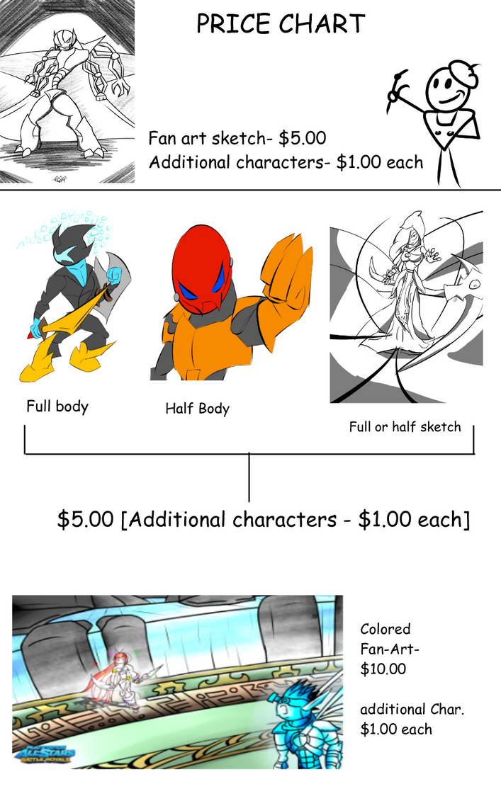 Price Chart UPDATE by Thesimpleartist4