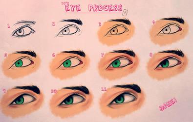 Eye Process by ko-yamii