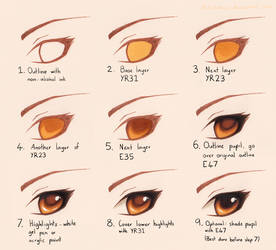 Copic Eye Tutorial by artichokes