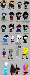 Homestuck according to my Sis by artist-san