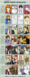 03-09 Improvement Meme by kanae