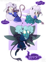 Meteora Mewberty - AU by NamyGaga