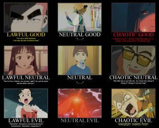 FLCL Alignment Chart by Skaijo