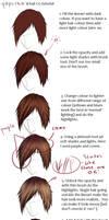 Hair CG tutorial by papuzka