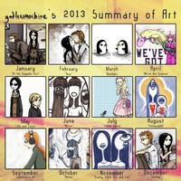 2013 Art Summery by godlessmachine