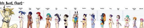 Skullgirls bust chart by ShadowbugX