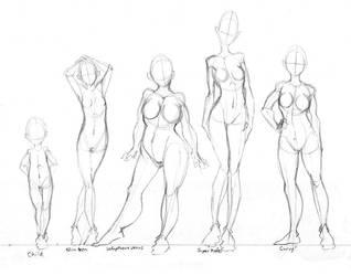 Body Shapes - Practice by tabbykat