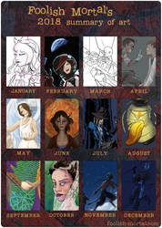 2018 Summary of Art by lissa-quon