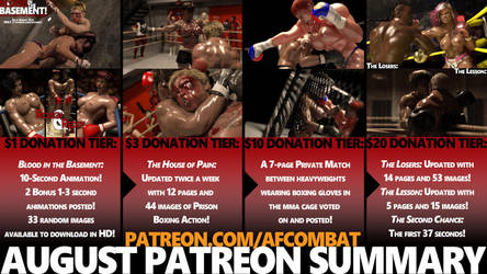 August Patreon Summary by AFCombat