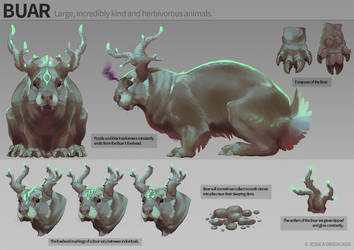 Buar Character Sheet by Servaline