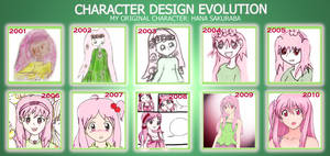 Improvement Meme by Suihara