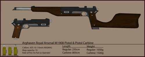 MAP MK.II // ARA M1912 Pistol and Carbine by TheGhostBox