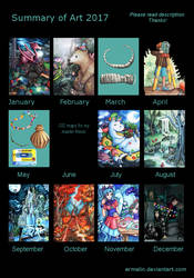 Summary of Art 2017 by Ermelin