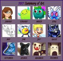2012 Summary of Art by Kata