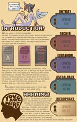 Psychonaut Field Manual PAGE 1 by bluefluke