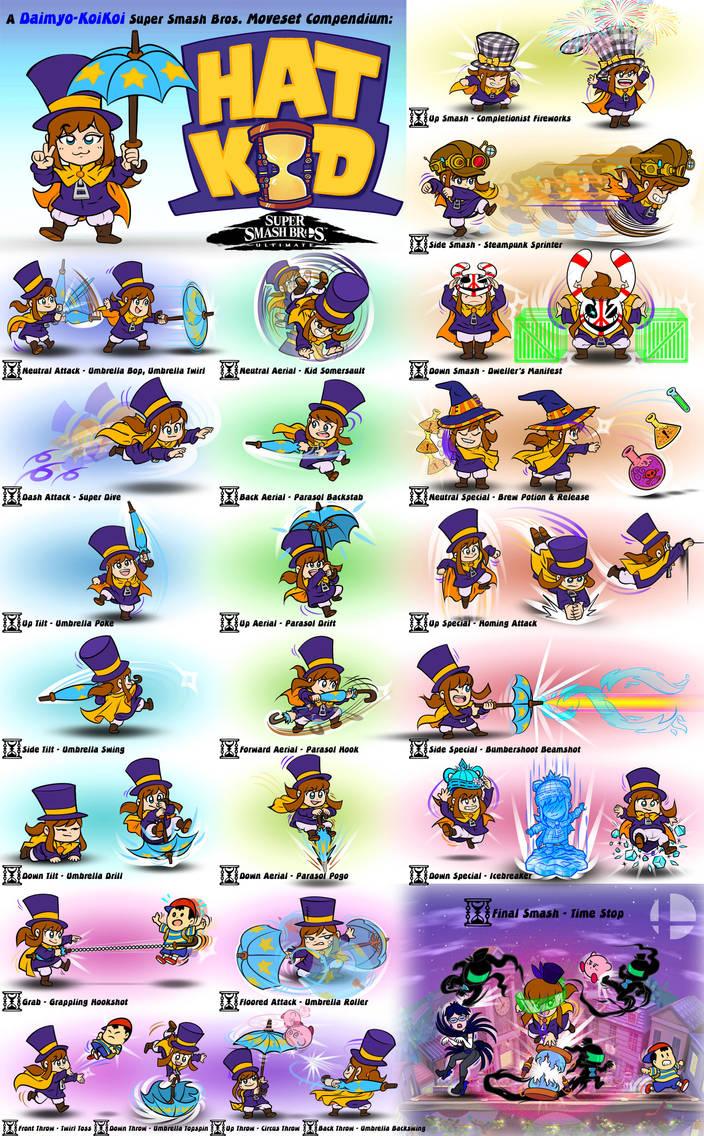Hat Kid - Super Smash Bros. Moveset Compendium by Daimyo-KoiKoi
