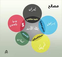 Interests..!! by abdulrahman-romano