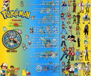 Pokemon - Timeline Seasons List US Broadcast V5.2 by GT4tube