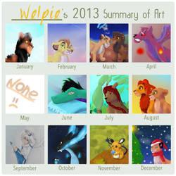 2013 Art Summary Meme by WelpPwr