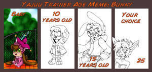 Yajuu Trainer Age Meme: Bunny by Bunnygirle26