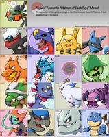 Pokemon Type Meme by Neslug